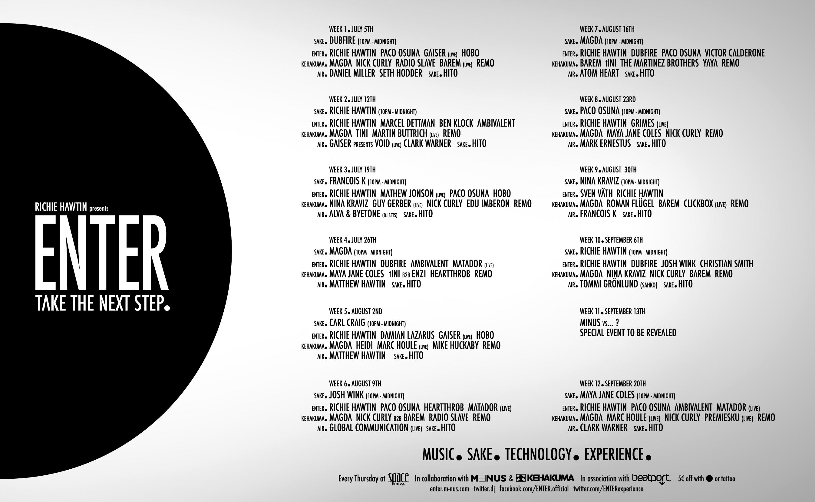 Various - Stefano Greppi - Technologies In House Music - Vinyl Sampler Two